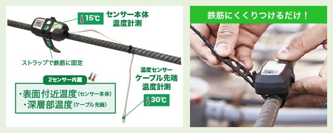 ワイヤレスコンクリート温度センサー SmartRock3