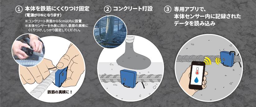 ワイヤレスコンクリート温湿度センサー BlueRock2