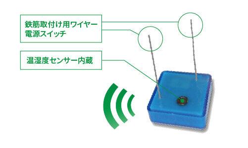 ワイヤレスコンクリート温湿度センサー BlueRock2 センサーイメージ