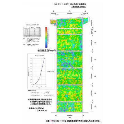 コンクリートテスター CTS-02v4 等高線グラフ