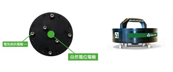 完全非破壊型 鉄筋腐食探知器 iCOR 本体情報