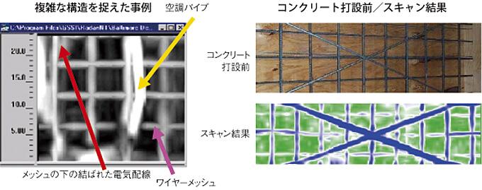 SIR-3000 簡易3D表示例