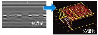 SIR-3000 オプションソフト 『RADAN(ラダン)』用オプションモジュール『3D-Quickdrow』