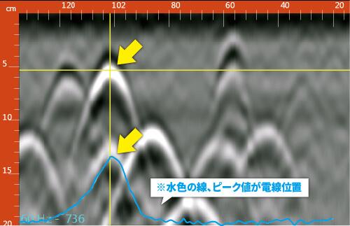 ストラクチャスキャン SIR-EZ XT 電線管判別ユニット