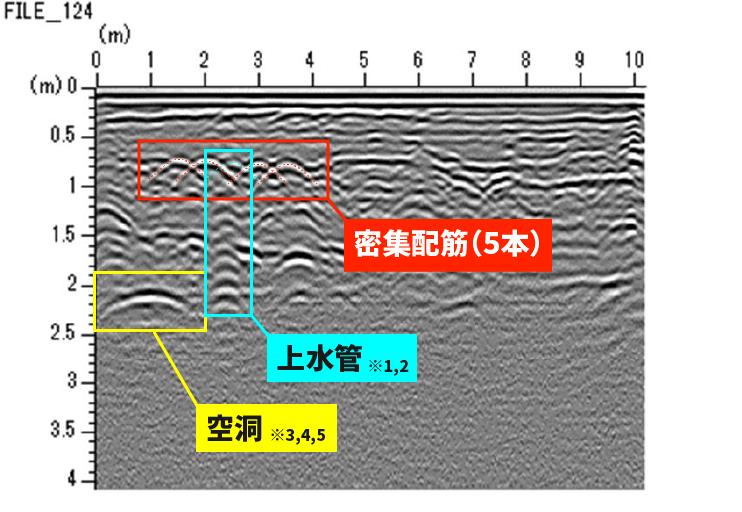 密集配線、配管探査例01 解説
