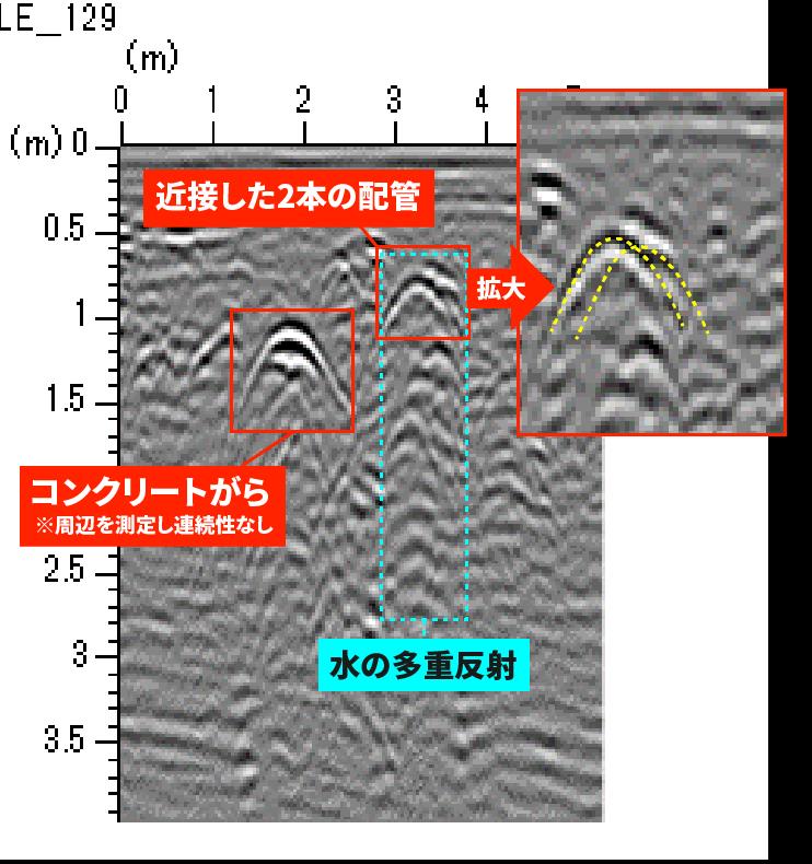 密集配線、配管探査例02 解説
