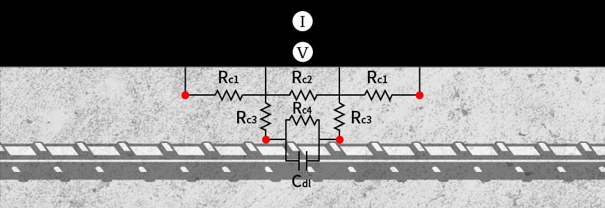iCOR(4電極法)による鉄筋コンクリート内の電気回路図