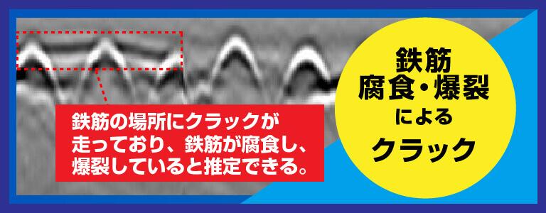 鉄筋腐食・爆裂によるクラック 2D測定 電磁波レーダ探査