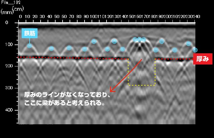 コンクリート梁 電磁波レーダ