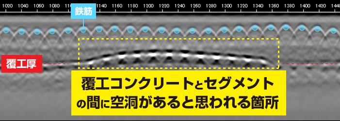 トンネル背面空洞・覆工コンクリート厚さ探査 電磁波レーダ