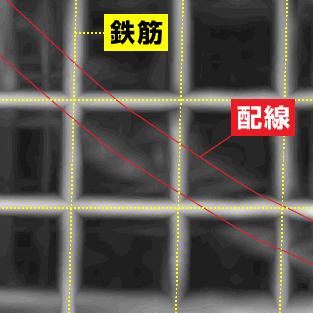 >埋設配線・配管探査 電磁波レーダ