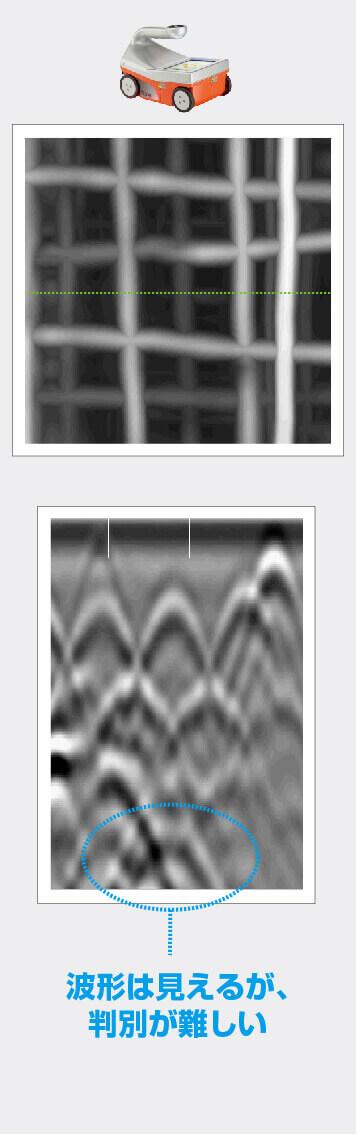 千鳥配筋の奥にある鉄筋・壁厚、電源BOX 電磁波レーダ