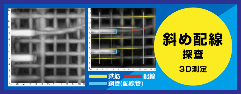 斜め配線探査例 3D測定 電磁波レーダ探査