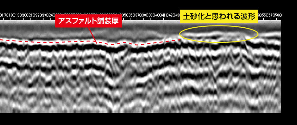 床版上面土砂化探査例 電磁波レーダ