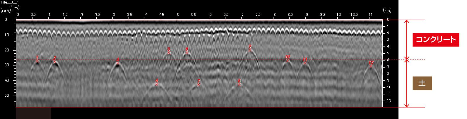 密集配筋下の配管探査例 電磁波レーダ