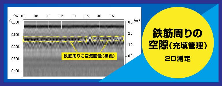 コンクリート内鉄筋周りの空隙探査例 2D測定 電磁波レーダ探査