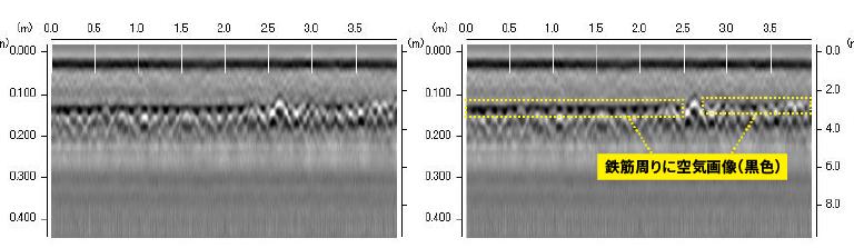 コンクリート内鉄筋周りの空隙探査例 電磁波レーダ