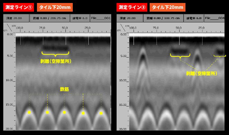 タイル剥離(空隙)探査例 電磁波レーダ