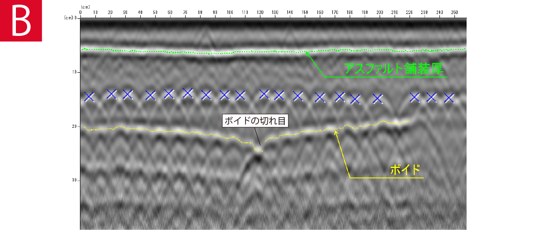 橋梁の床版、中空スラブのボイド探査例 電磁波レーダ