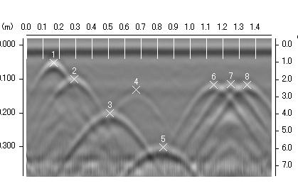 反射波による金属・非金属の判別