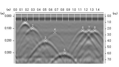 電磁波レーダ:反射波による金属・非金属の判別