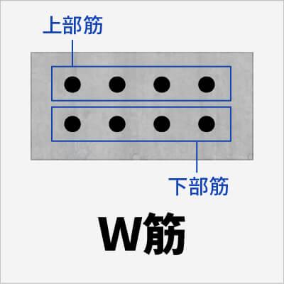 鉄筋探査 W筋