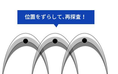 電磁波レーダ波形の読み取り方 並行鉄筋の直上を探査した場合編