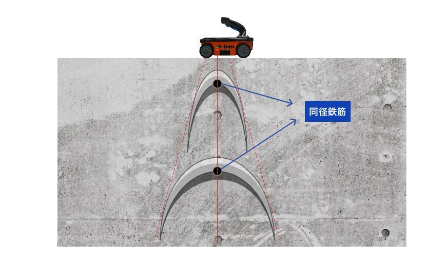 鉄筋探査 同一径鉄筋でも深度により山形波形が異なる