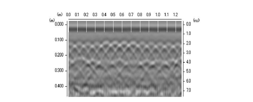 同一径鉄筋でも深度により山形波形が異なる