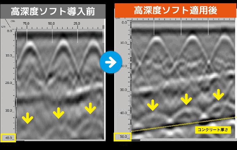 ストラクチャスキャン SIR-EZ 高深度ソフト(EZ)